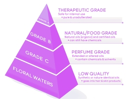 essential_oil_pyramid-copy
